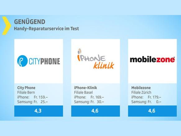 Iphone Ersatzdisplay Test
