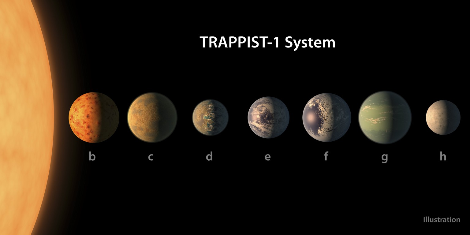 epa05809031 An undated handout photo made available by the NASA on 22 February 2017 shows an artist's concept of what the TRAPPIST-1 planetary system may look like, based on available data about the planets' diameters, masses and distances from the host star.  At least seven planets orbit this ultra cool dwarf star 40 light-years from Earth and they are all roughly the same size as the Earth. They are at the right distances from their star for liquid water to exist on the surfaces of several of them. This artist's impression is based on the known physical parameters for the planets and stars seen, and uses a vast database of objects in the Universe.  EPA/NASA / HANDOUT  HANDOUT EDITORIAL USE ONLY/NO SALES