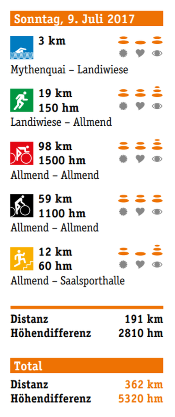 KtZH Brunau | Hckler | Manegg | Entlisberg | Sood