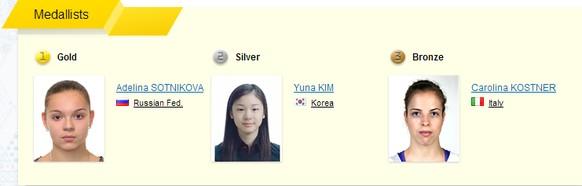 Eiskunstlauf Frauen Sotschi Medaillen