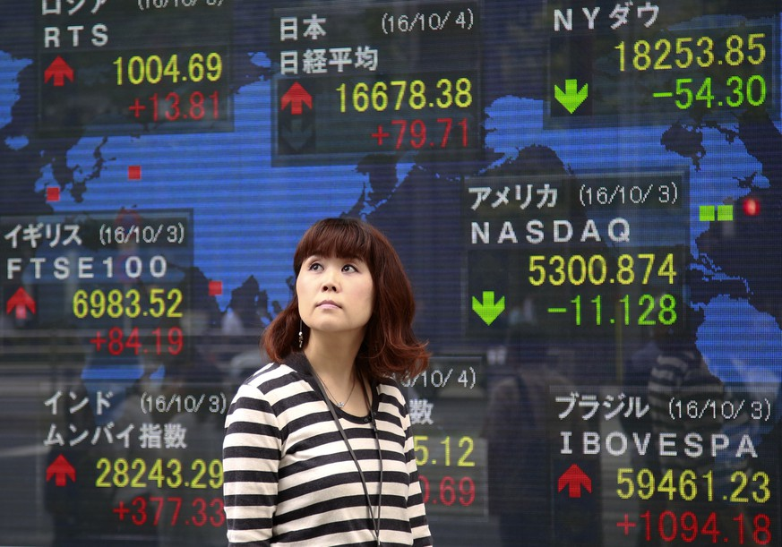 A woman walks past an electronic stock indicator of a securities firm in Tokyo, Tuesday, Oct. 4, 2016. The Nikkei led gains in Asian stock markets Tuesday as the dollar rose against the yen following upbeat U.S. manufacturing data. (AP Photo/Shizuo Kambayashi)