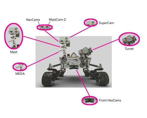 Mars-Rover Perseverance, Animation, Aufbau, Bild 6