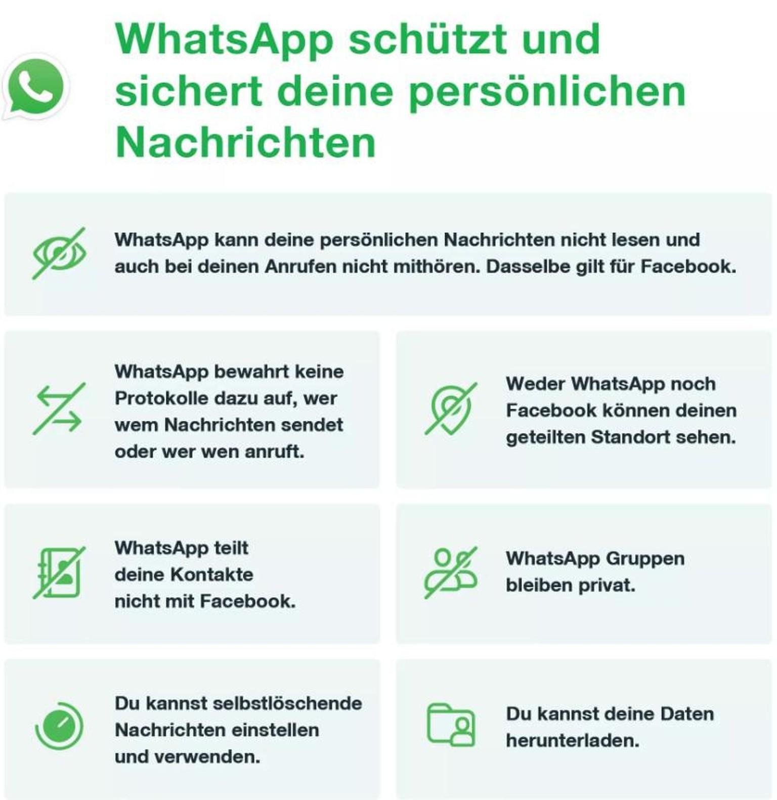 Passiert man was whatsapp deinstalliert wenn WhatsApp: Nutzerdaten