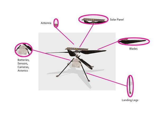 Mars-Helikopter-Drohne Ingenuity, Aufbau, Bild 8