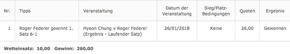 Wette Federer Chung