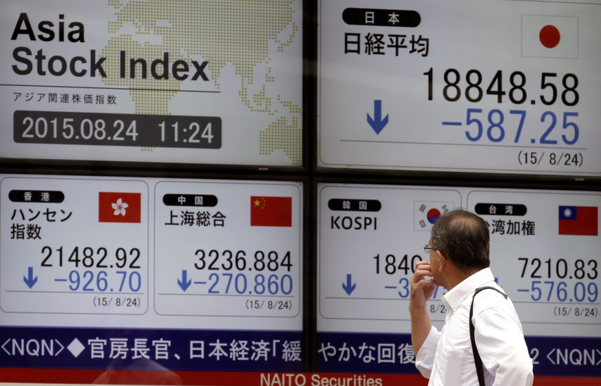 epa04895721 A pedestrian looks at an electric board displaying Tokyo's Nikkei Stock Average (Top-R) and Asian stock markets (L-R; Hong Kong, Shanghai, South Korea and Taiwan) during an morning trade session at a securities office in Tokyo, Japan, 24 August 2015. Tokyo stocks plunged more than three percents in the morning trade session on concerns over global markets, especially Chinese market. Tokyo's benchmark Nikkei Stock Average tumbled 623.34 points, or 3.21 percent to end the morning session at 18,812.49.  EPA/KIMIMASA MAYAMA
