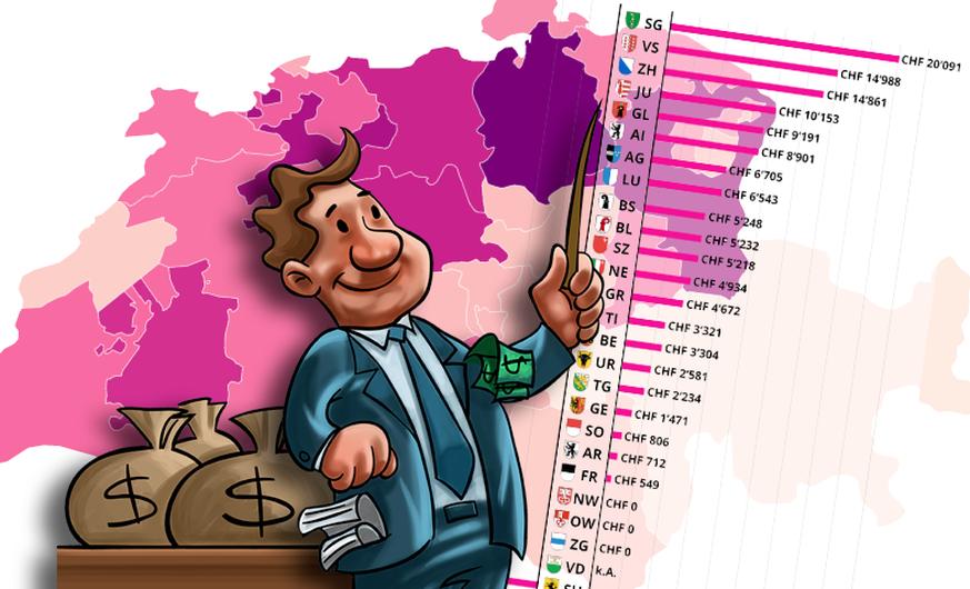 Lohnreport 2019: So viel verdienen Lehrer in der Schweiz