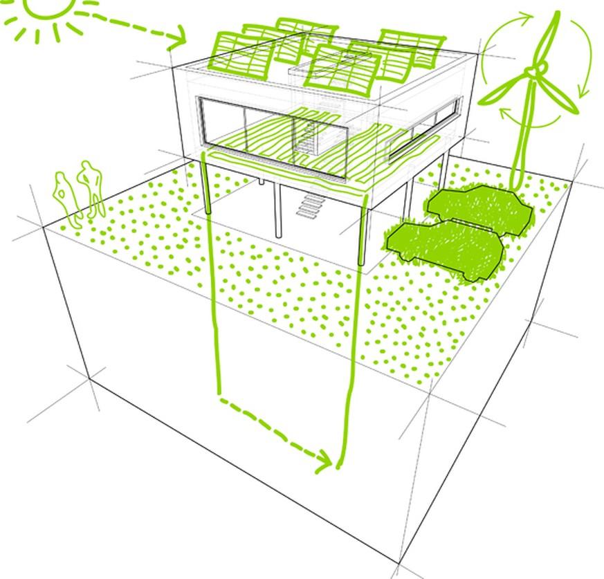 Wie man jedes Einfamilienhaus in eine Wasserstoff-Tankstelle verwandeln kann