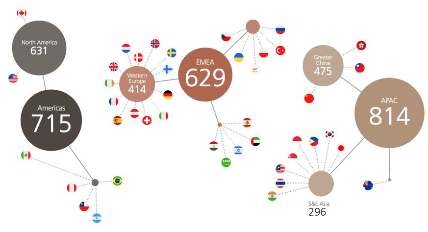 Zahl der Milliardäre und Vermögen weltweit gestiegen - Wirtschaft