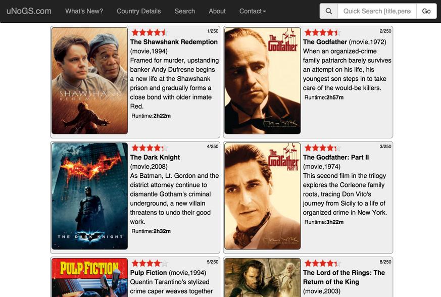 Die Inoffizielle Netflix Suchmaschine Verrät Wie Man An Die