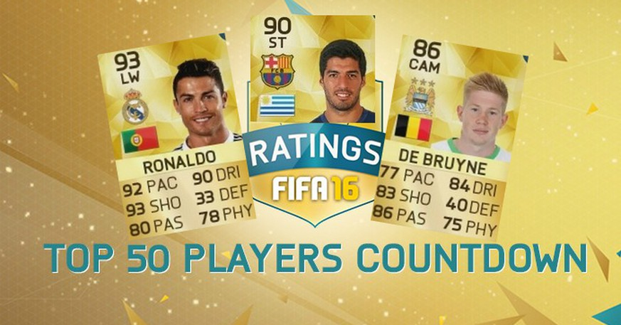 Das Sind Die 50 Besten Spieler In Fifa 16 Die Diskussion Ist