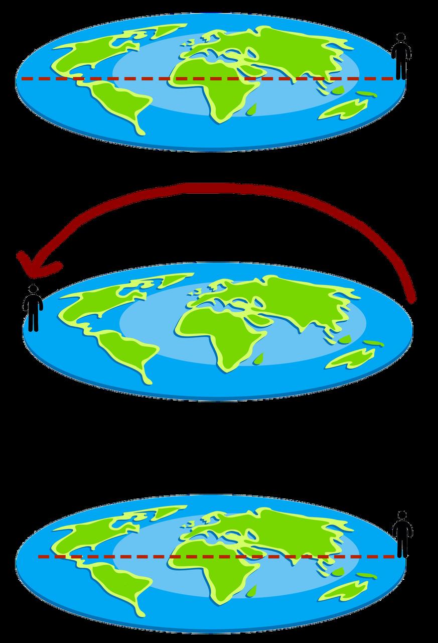 Flache Erde Karte Kaufen.Die Flache Erde Und Was Selbsternannte Experten Daruber