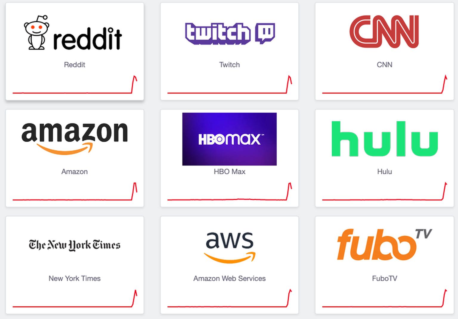 Grösserer Internetausfall Amazon, Reddit und Co. betroffen