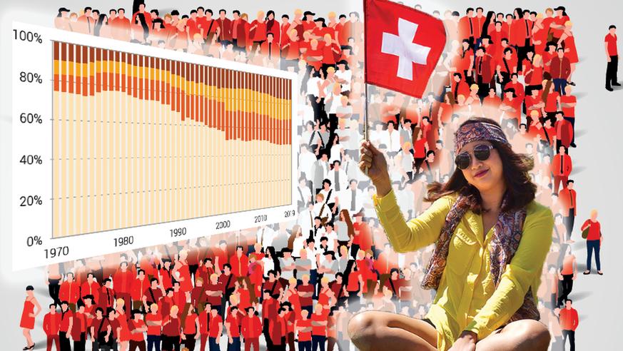 Diese-10-Punkte-zur-Schweizer-Bev-lkerung-lassen-dich-staunen