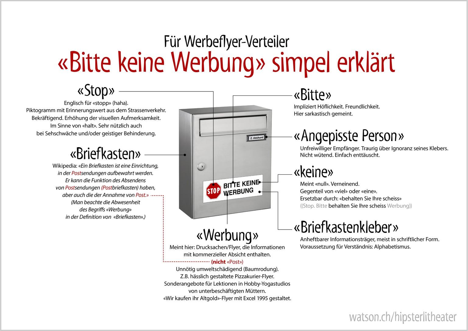 Bitte keine Werbung» simpel erklärt - watson
