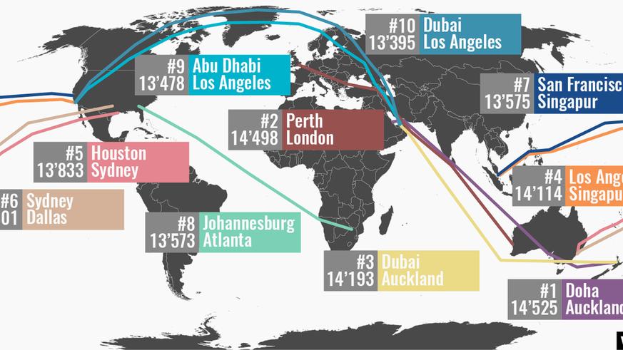 Das sind die 10 längsten Nonstop-Flüge der Welt - watson