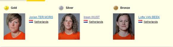 Medaillen Eisschnelllauf Holland