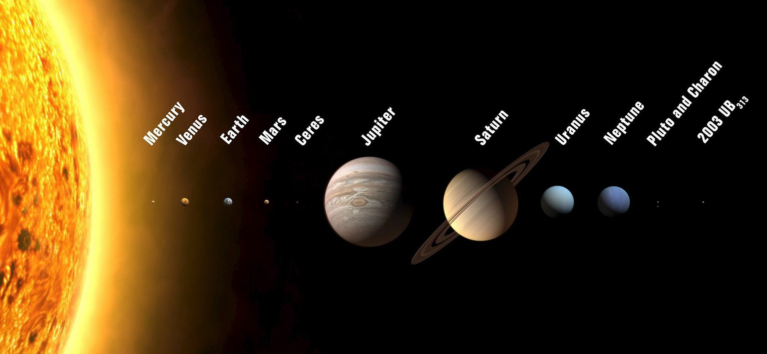 The illustration of the International Astronomic Union (IAU) shows how the new solar system could look like as presented at the plenary meeting of the IAU in Prague, Czech Republic, Wednesday, 16 August 2006. It shows the old and the possible three new planets (L-R), Mercury, Venus, Earth, Mars, Ceres (new), Jupiter, Saturn, Uranus, Neptune, Pluto and Charon (new), as well as the nameless 003 UB313, that was unofficially called Xena by its discoverer. After the first scientific definition of the term planet, the number of planets in our solar system increases from 9 to at least 12. The IAU plenary meeting that sits until Friday next week still has to accept the decision. Encyclopedias and textbooks would have to be rewritten.  (KEYSTONE/EPA/IAU/Martin Kommesser)