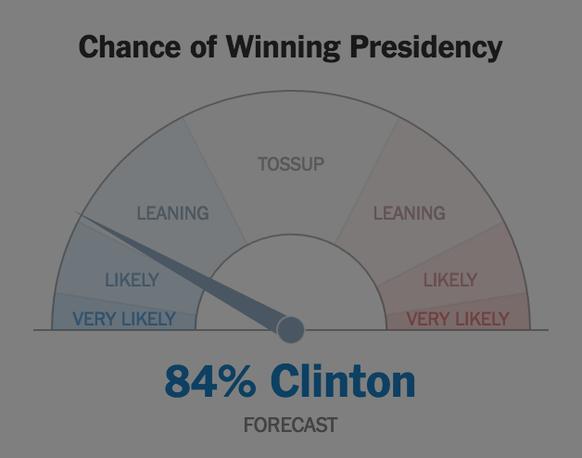 Clinton nyt