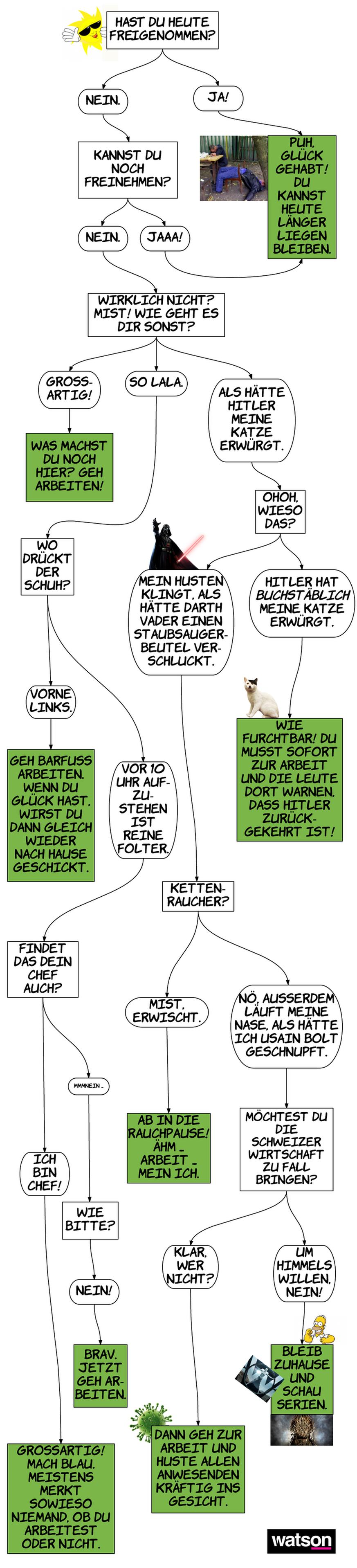Niedlich Lebenslauf Probe Für Zu Hause Bleiben Mutter Wieder An Die ...