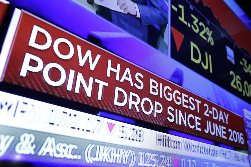 A television screen on the floor of the New York Stock Exchange displays headlines the day's story, Tuesday, Jan. 30, 2018. The stock market slumped to its worst loss since August, giving back some of the big gains it has posted since the beginning of the year. (AP Photo/Richard Drew)